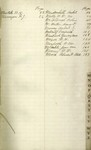 Funeral Register Volume 02: Register Table of Contents - M, N by Carey Hand Funeral Home