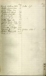 Funeral Register Volume 02: Register Table of Contents - W, Y, Z by Carey Hand Funeral Home