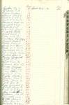Funeral Register Volume 11: Register Table of Contents - C by Carey Hand Funeral Home