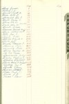 Funeral Register Volume 11: Register Table of Contents - D by Carey Hand Funeral Home