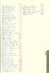 Funeral Register Volume 11: Register Table of Contents - R by Carey Hand Funeral Home