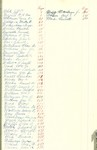 Funeral Register Volume 11: Register Table of Contents - W by Carey Hand Funeral Home