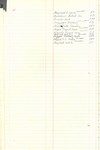 Funeral Register Volume 20: Register Table of Contents - B by Carey Hand Funeral Home