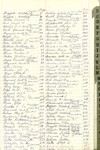 Funeral Register Volume 21: Register Table of Contents - B by Carey Hand Funeral Home