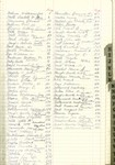 Funeral Register Volume 21: Register Table of Contents - H by Carey Hand Funeral Home