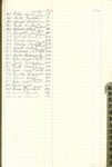Funeral Register Volume 21: Register Table of Contents - Mc by Carey Hand Funeral Home