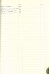 Funeral Register Volume 21: Register Table of Contents - Y by Carey Hand Funeral Home