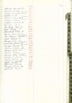 Funeral Register Volume 24: Register Table of Contents - D by Carey Hand Funeral Home