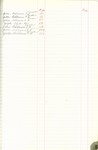 Funeral Register Volume 24: Register Table of Contents - Z by Carey Hand Funeral Home